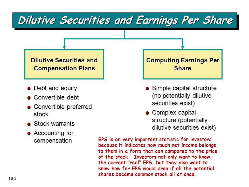 16-34 5.Discuss the controversy involving stock compensation plans.