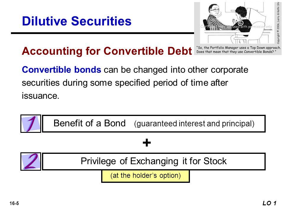 16-16 5.Discuss the controversy involving stock compensation plans.