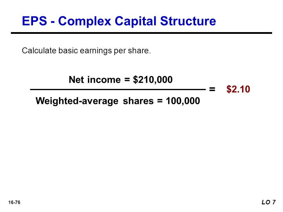 16-76 EPS - Complex Capital Structure Net income = $210,000 Weighted-average shares = 100,000 = $2.10 Calculate basic earnings per share. LO 7
