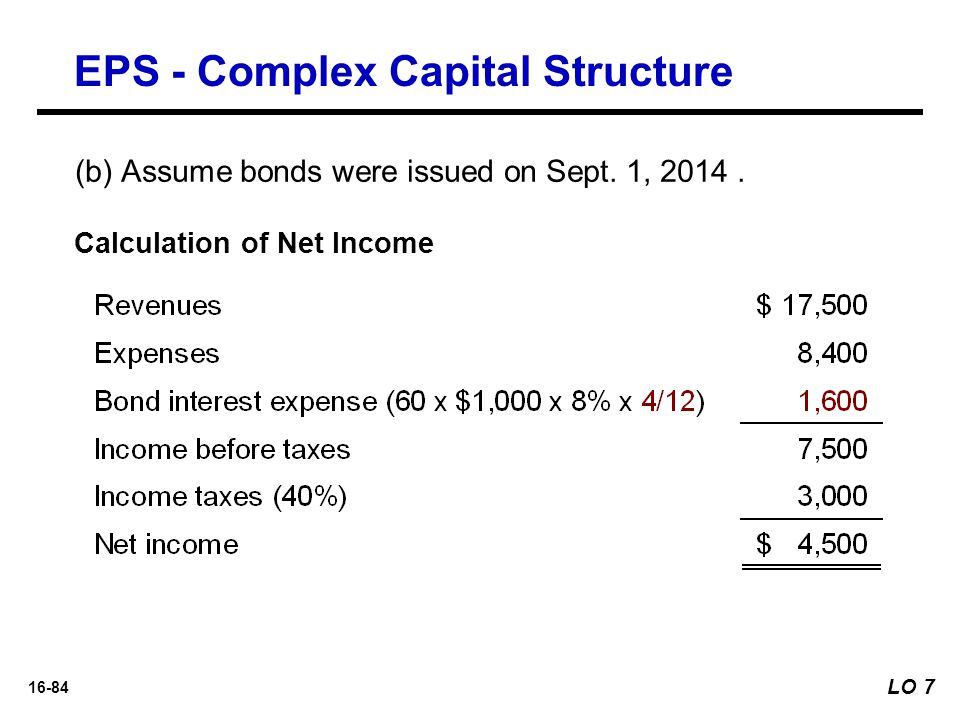 16-84 (b) Assume bonds were issued on Sept. 1, 2014. EPS - Complex Capital Structure LO 7 Calculation of Net Income