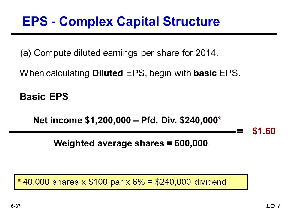16-87 (a) Compute diluted earnings per share for 2014. When calculating Diluted EPS, begin with basic EPS. Net income $1,200,000 – Pfd. Div. $240,000*