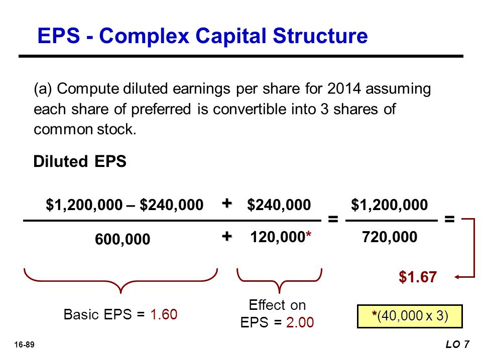 16-89 600,000 = $1.67 Diluted EPS $240,000 Basic EPS = 1.60 = (a) Compute diluted earnings per share for 2014 assuming each share of preferred is conv