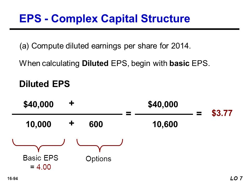16-94 When calculating Diluted EPS, begin with basic EPS. $40,000 10,000 = $3.77 Diluted EPS + 600 Basic EPS = 4.00 $40,000 10,600 = Options + EPS - C