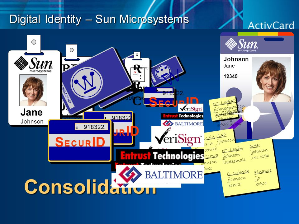 Johnson Jane 12345 Consolidation Digital Identity – Sun Microsystems NT Login jjohnson ihateemail SAP jjohnson x4Lo19b C.