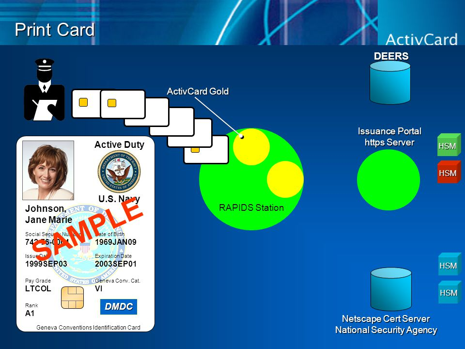 Print Card DEERS RAPIDS Station Issuance Portal https Server HSM HSM HSM HSM Active Duty U.S.
