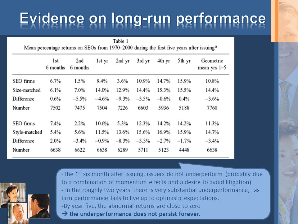 -The 1 st six month after issuing, issuers do not underperform (probably due to a combination of momentum effects and a desire to avoid litigation) - In the roughly two years there is very substantial underperformance, as firm performance fails to live up to optimistic expectations.