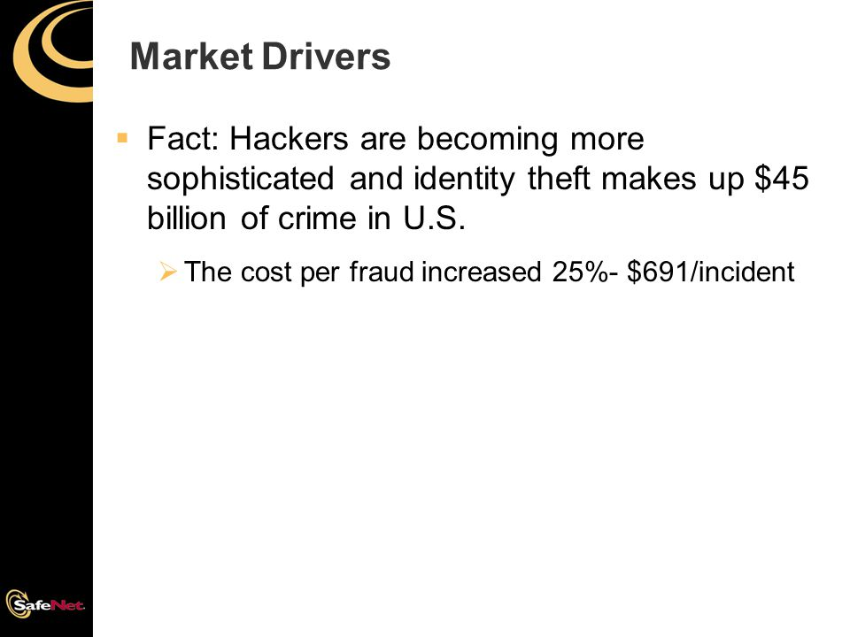 Market Drivers  Fact: Hackers are becoming more sophisticated and identity theft makes up $45 billion of crime in U.S.  The cost per fraud increased