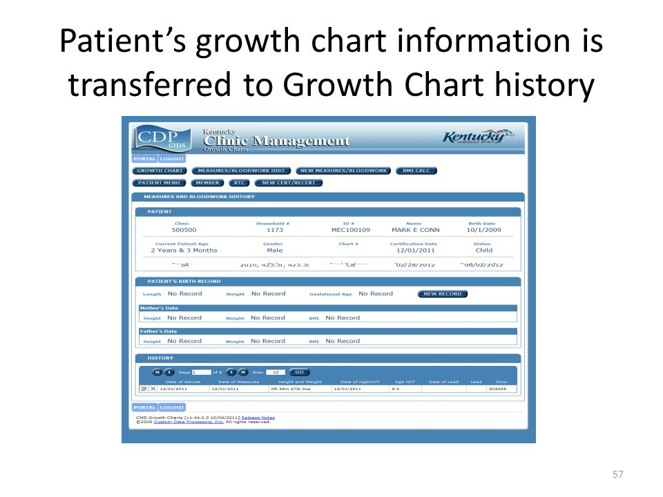 Patient's growth chart information is transferred to Growth Chart history 57