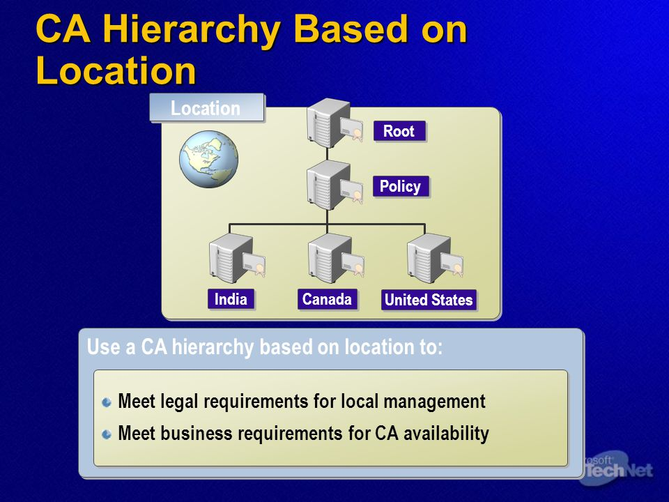 CA Hierarchy Based on Location Use a CA hierarchy based on location to: Meet legal requirements for local management Meet business requirements for CA
