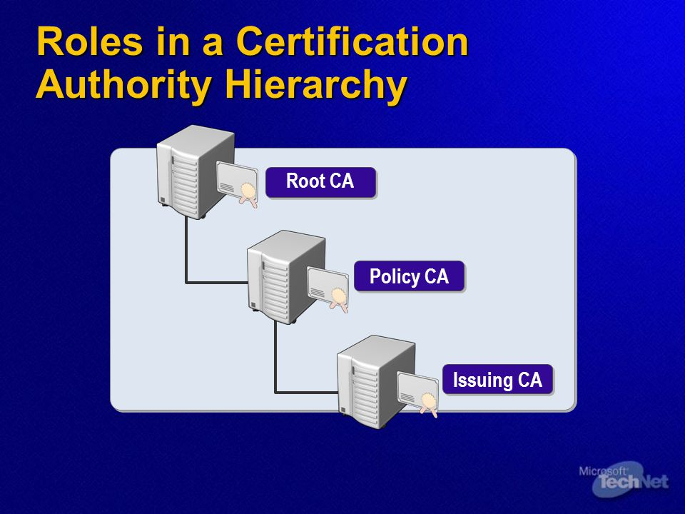 Recommended Depth of a CA Hierarchy Requirements Recommended Depth Low security (1 level) A single root CA Small number of certificate requests Lower security requirements for CA security Medium security (2 levels) Offline root and online subordinates A single offline CA is removed from the network Issuing online CAs Two or more CAs to issue each certificate template High security (3-4 levels) Offline root and offline policy Online issuing subordinates Maximizing security Larger, geographically distributed, or high security organizations