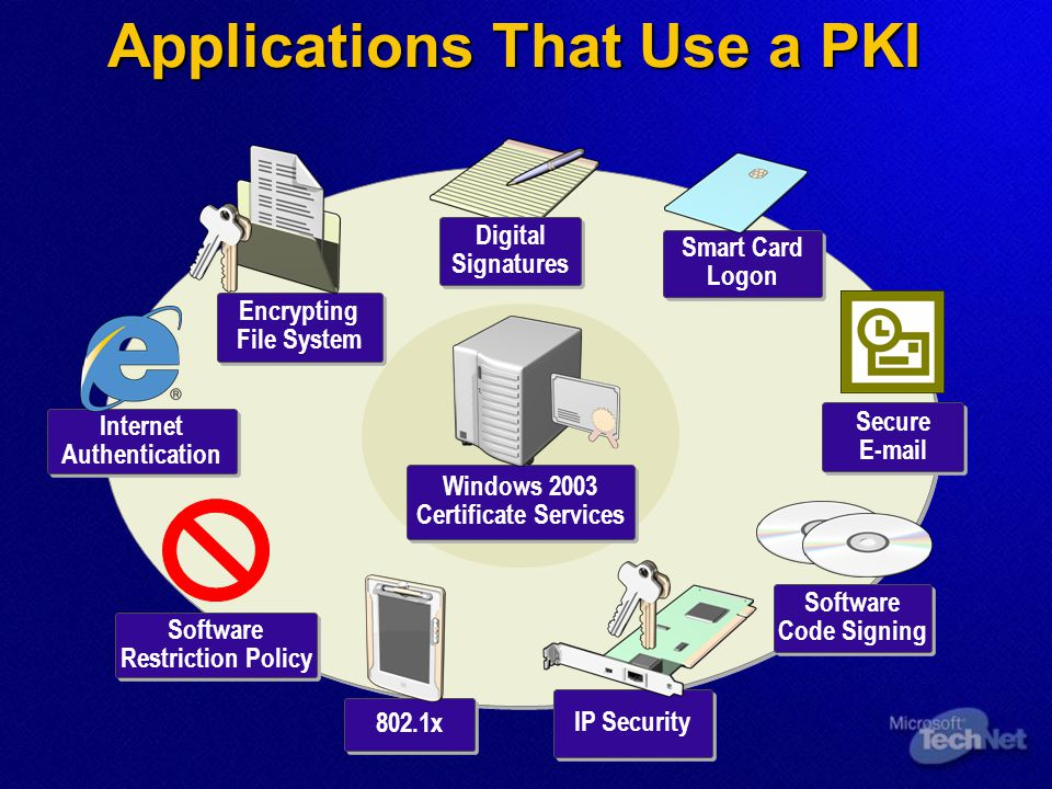 Which Accounts Use PKI- Enabled Applications? Users Computers Services