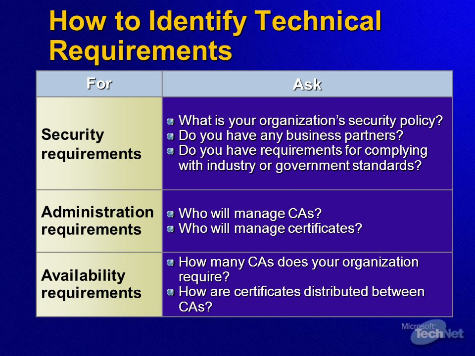 How to Identify Technical Requirements ForAsk Security requirements What is your organization's security policy? Do you have any business partners? Do