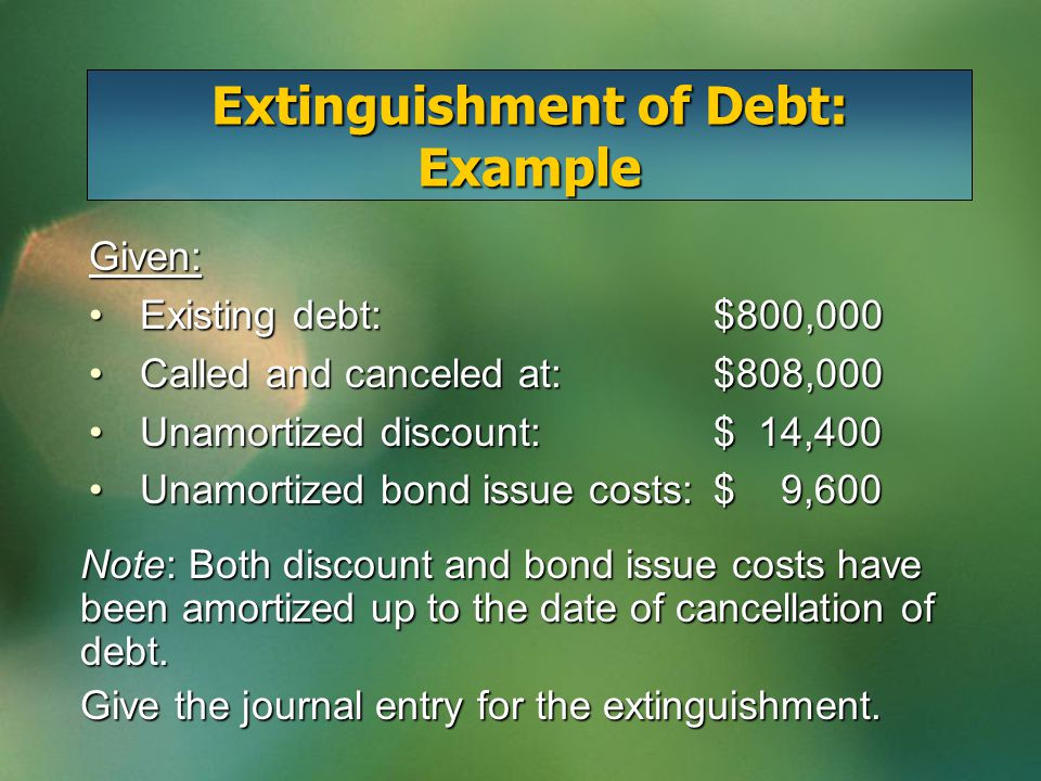 Extinguishment of Debt: Example Given: Existing debt:$800,000Existing debt:$800,000 Called and canceled at:$808,000Called and canceled at:$808,000 Unamortized discount:$ 14,400Unamortized discount:$ 14,400 Unamortized bond issue costs:$ 9,600Unamortized bond issue costs:$ 9,600 Note: Both discount and bond issue costs have been amortized up to the date of cancellation of debt.
