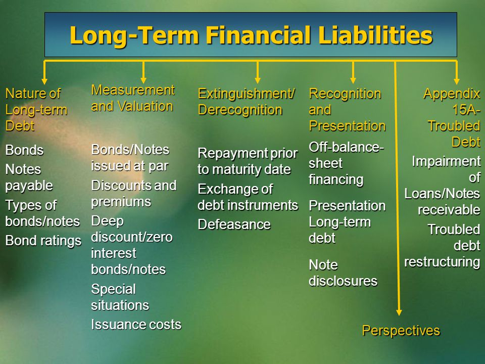 Long-Term Financial Liabilities Nature of Long-term Debt Bonds Notes payable Types of bonds/notes Bond ratings Recognition and Presentation Off-balance- sheet financing Presentation Long-term debt Note disclosures Measurement and Valuation Bonds/Notes issued at par Discounts and premiums Deep discount/zero interest bonds/notes Special situations Issuance costs Extinguishment/ Derecognition Repayment prior to maturity date Exchange of debt instruments Defeasance Perspectives Appendix 15A- Troubled Debt Impairment of Loans/Notes receivable Troubled debt restructuring
