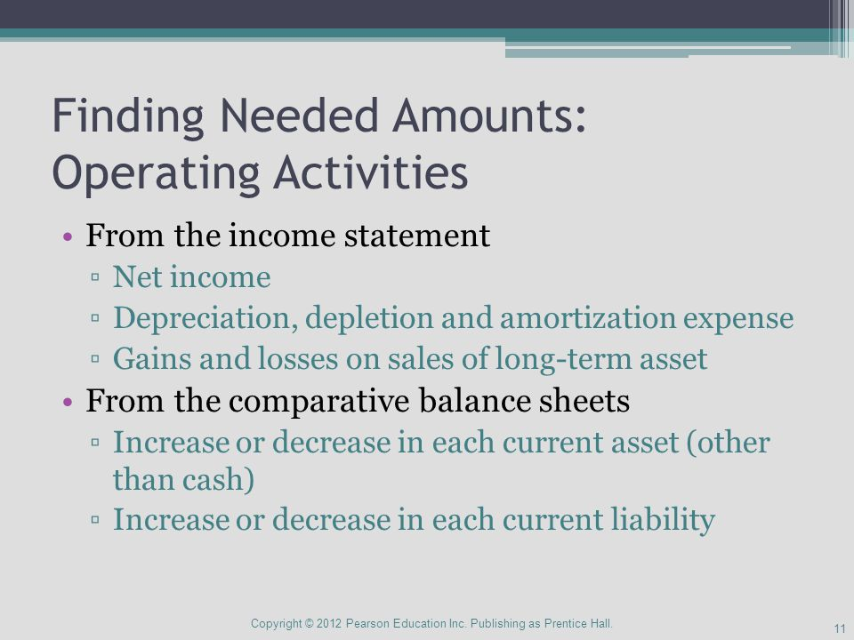 Finding Needed Amounts: Operating Activities From the income statement ▫Net income ▫Depreciation, depletion and amortization expense ▫Gains and losses on sales of long-term asset From the comparative balance sheets ▫Increase or decrease in each current asset (other than cash) ▫Increase or decrease in each current liability 11 Copyright © 2012 Pearson Education Inc.