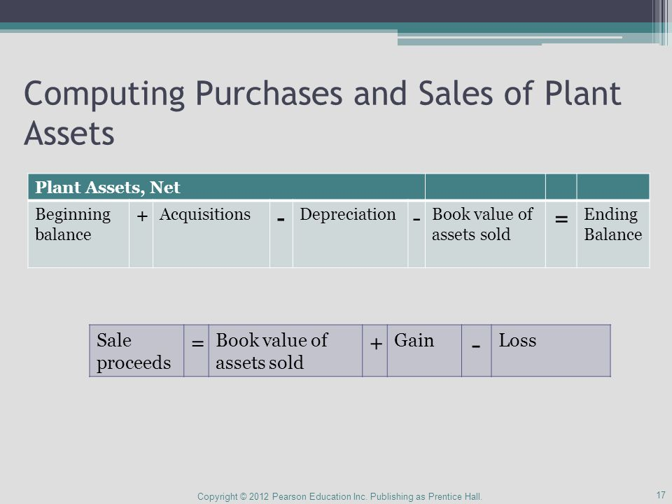 Computing Purchases and Sales of Plant Assets Copyright © 2012 Pearson Education Inc.