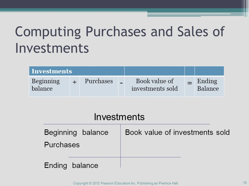 Computing Purchases and Sales of Investments Copyright © 2012 Pearson Education Inc.