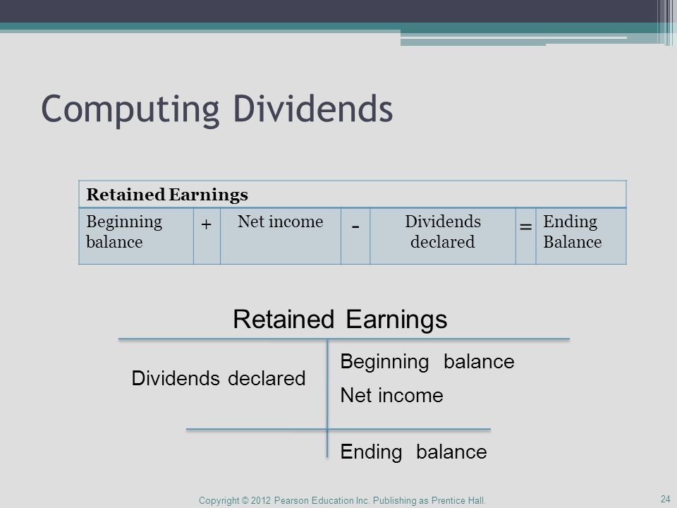 Computing Dividends Copyright © 2012 Pearson Education Inc.