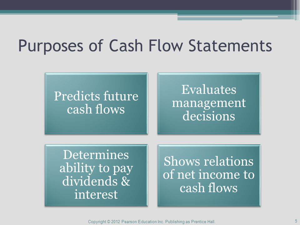 Distinguish among operating, investing and financing cash flows 6 Copyright ©2 010 Pearson Education Inc.