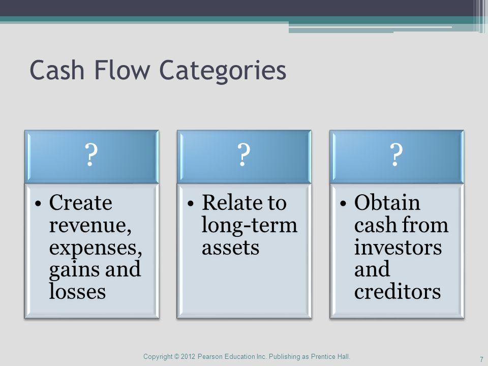 Cash Flow Categories . Create revenue, expenses, gains and losses .