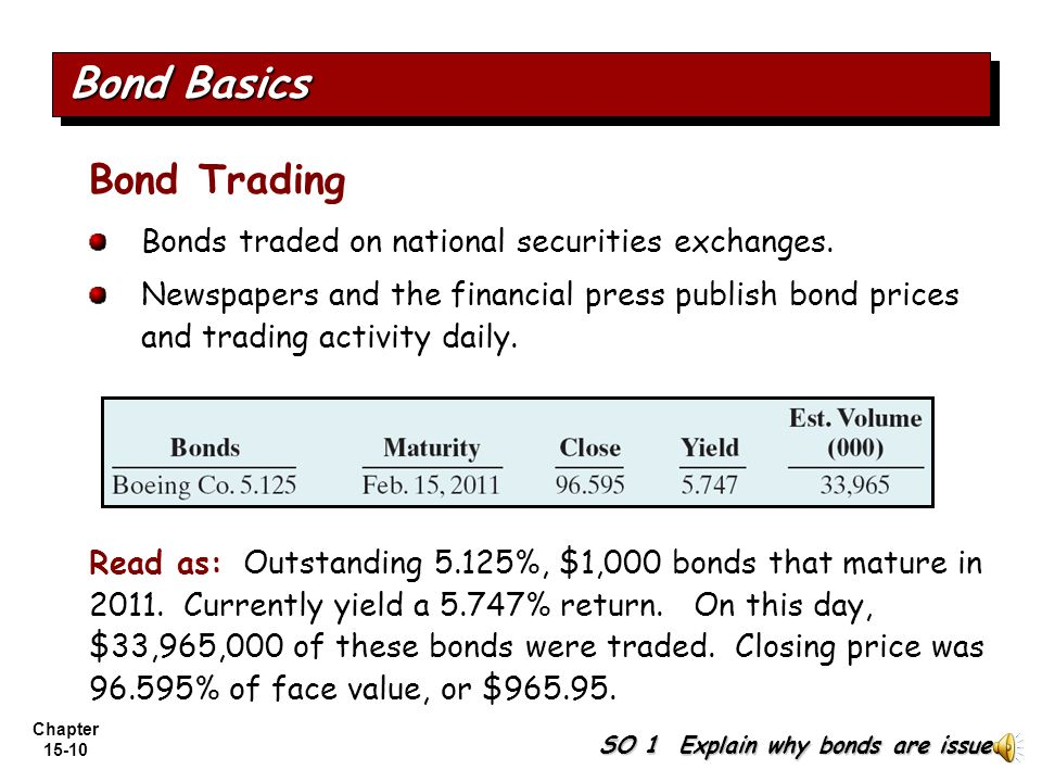 Chapter 15-9 Bond Basics SO 1 Explain why bonds are issued. Issuer of Bonds Issuer of Bonds Maturity Date Maturity Date Illustration 15-3 Contractual