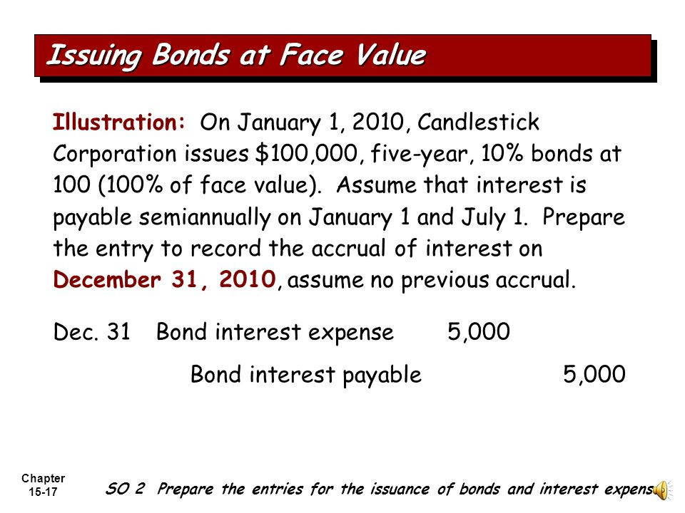 Chapter 15-16 Illustration: On January 1, 2010, Candlestick Corporation issues $100,000, five-year, 10% bonds at 100 (100% of face value). Assume that