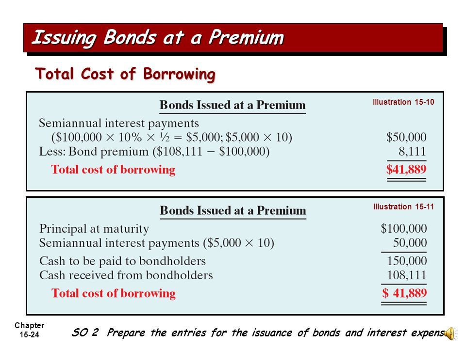 Chapter 15-23 Statement Presentation SO 2 Prepare the entries for the issuance of bonds and interest expense. Issuing bonds at an amount different fro