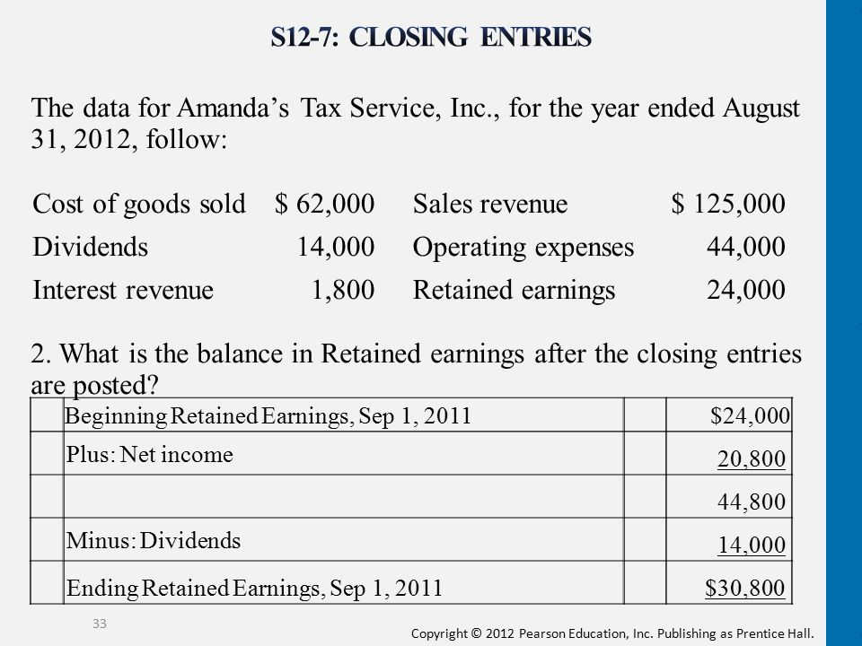 Copyright © 2012 Pearson Education, Inc. Publishing as Prentice Hall. The data for Amanda's Tax Service, Inc., for the year ended August 31, 2012, fol