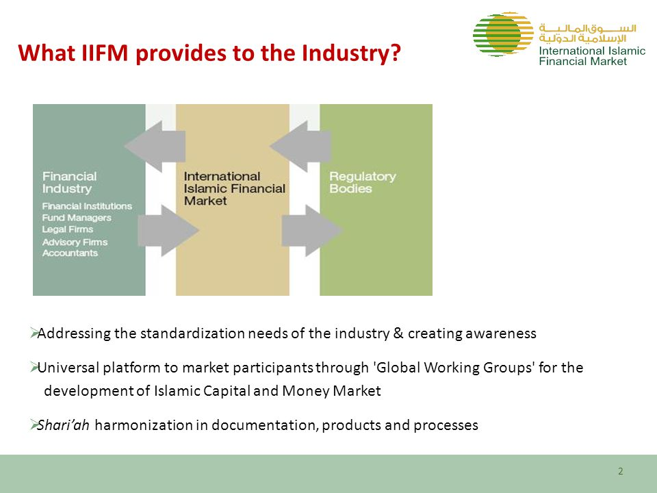 What IIFM provides to the Industry.