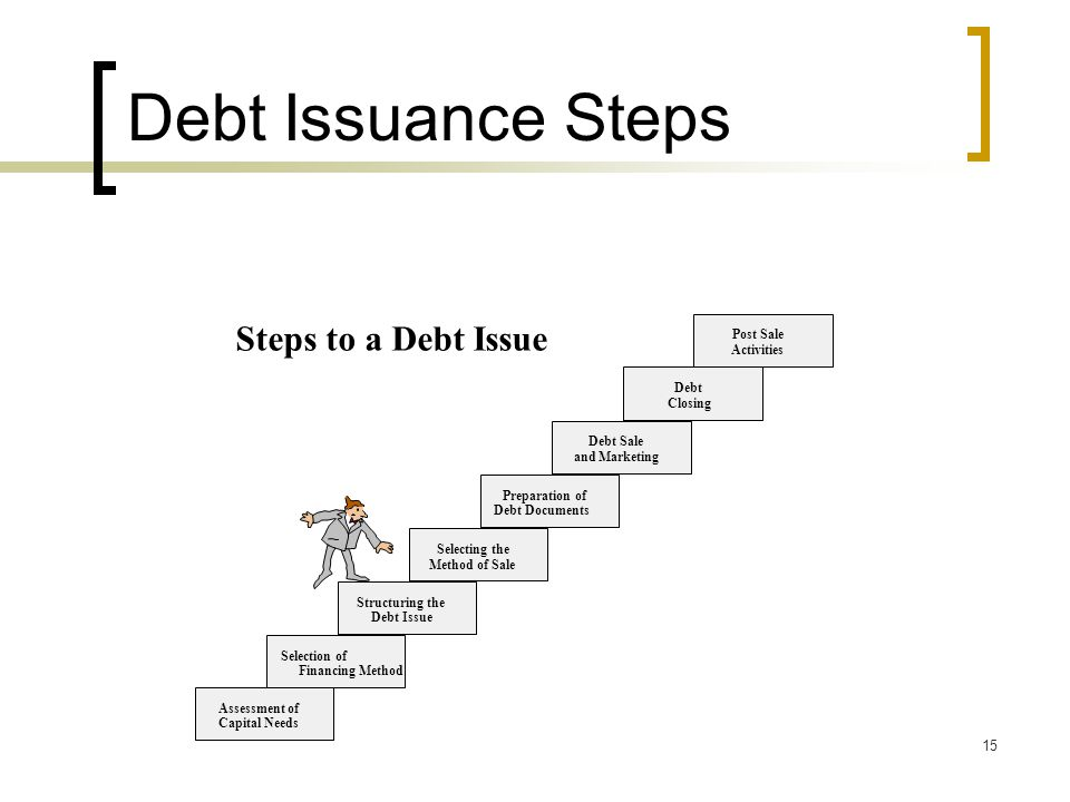 15 Debt Issuance Steps Post Sale Activities Assessment of Capital Needs Selection of Financing Method Debt Sale and Marketing Selecting the Method of Sale Debt Closing Structuring the Debt Issue Preparation of Debt Documents Steps to a Debt Issue