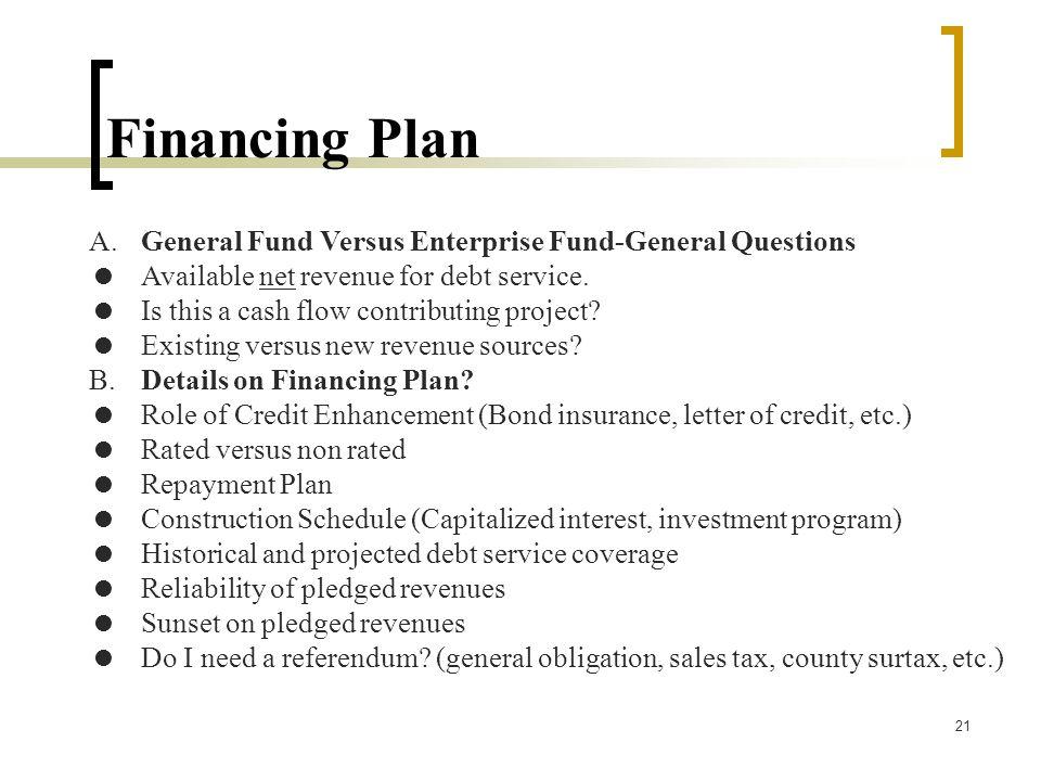 21 Financing Plan A.