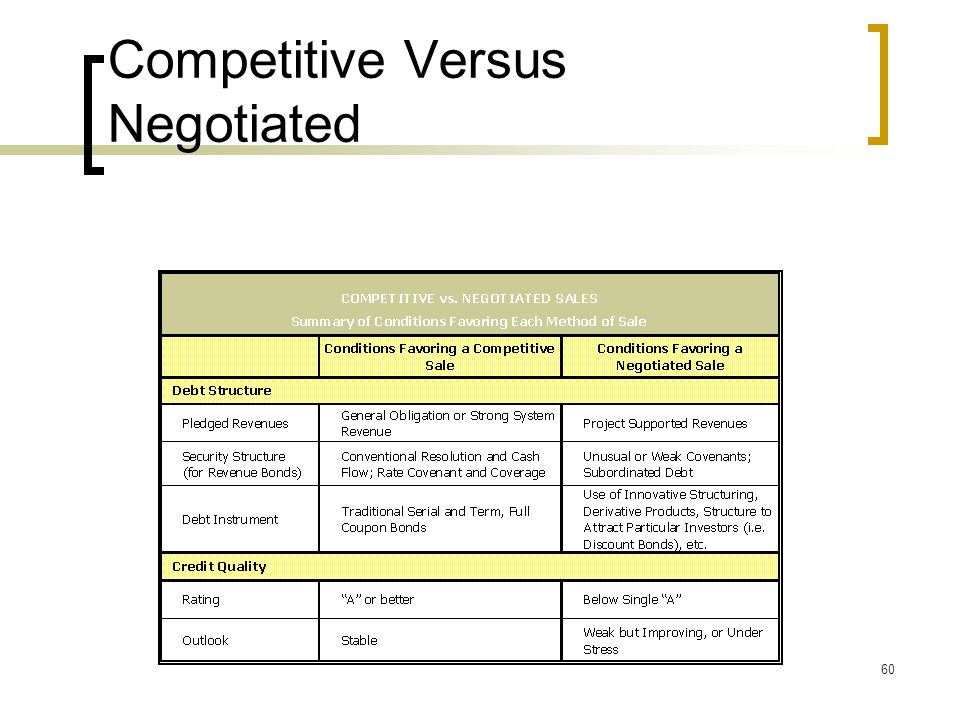 60 Competitive Versus Negotiated