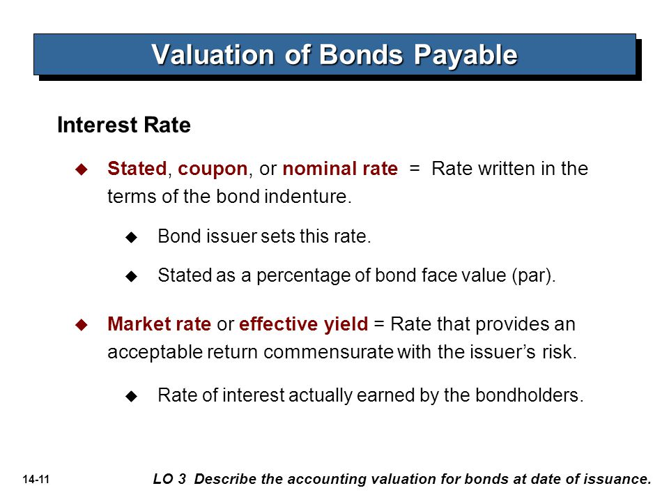 14-11 Interest Rate   Stated, coupon, or nominal rate = Rate written in the terms of the bond indenture.   Bond issuer sets this rate.   Stated