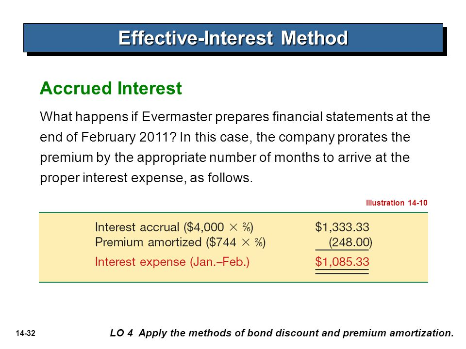 14-32 What happens if Evermaster prepares financial statements at the end of February 2011? In this case, the company prorates the premium by the appr