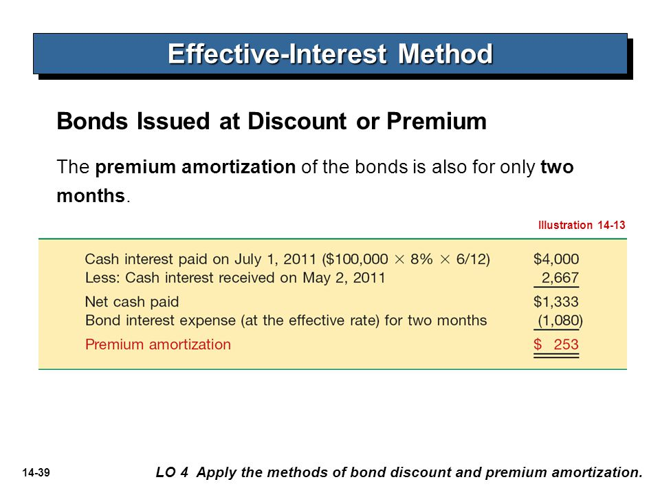 14-39 Bonds Issued at Discount or Premium LO 4 Apply the methods of bond discount and premium amortization. Effective-Interest Method The premium amor