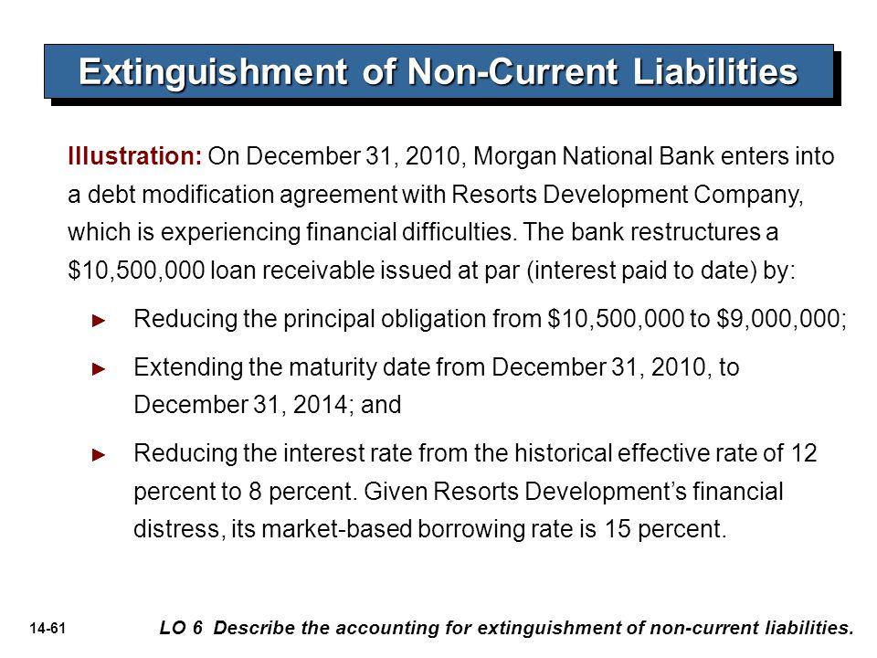 14-61 Extinguishment of Non-Current Liabilities LO 6 Describe the accounting for extinguishment of non-current liabilities. Illustration: On December