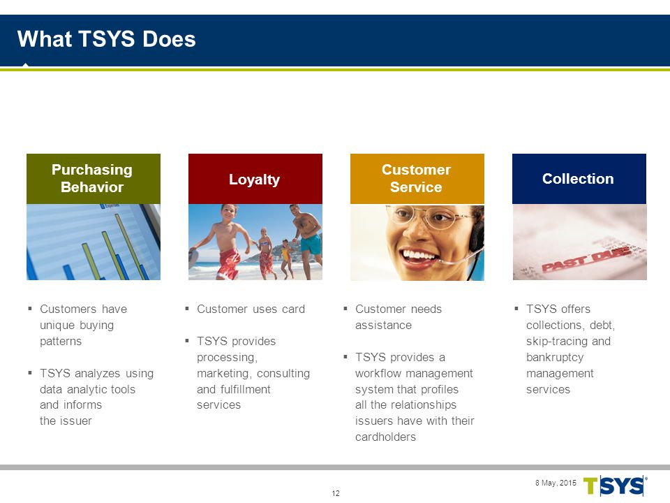 8 May, 2015 12 Purchasing Behavior  Customers have unique buying patterns  TSYS analyzes using data analytic tools and informs the issuer Loyalty  Customer uses card  TSYS provides processing, marketing, consulting and fulfillment services Customer Service  Customer needs assistance  TSYS provides a workflow management system that profiles all the relationships issuers have with their cardholders Collection  TSYS offers collections, debt, skip-tracing and bankruptcy management services What TSYS Does