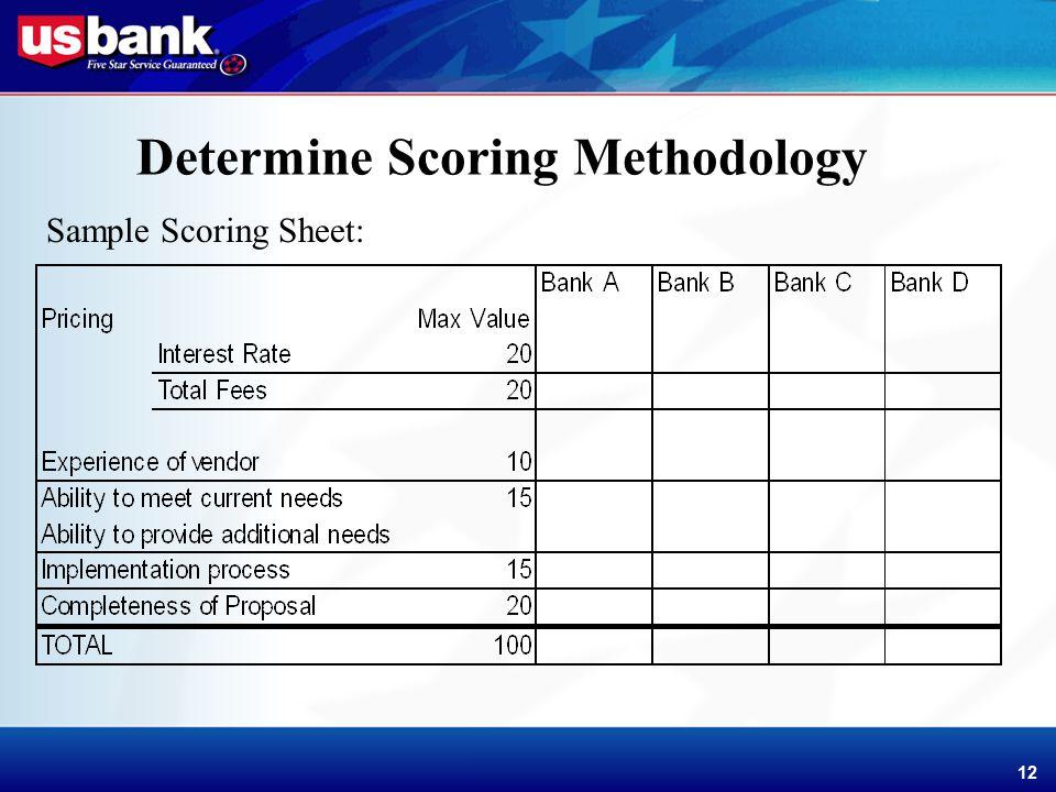 Enhancement Template 12 Determine Scoring Methodology Sample Scoring Sheet: