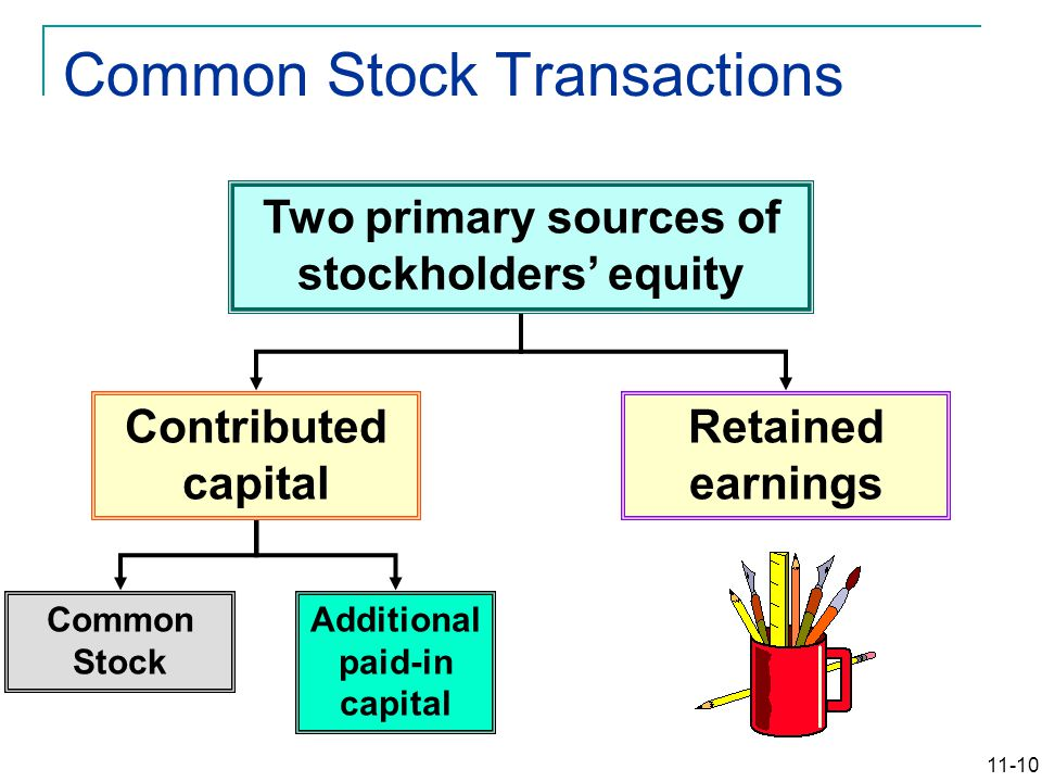 11-10 Two primary sources of stockholders' equity Contributed capital Retained earnings Common Stock Additional paid-in capital Common Stock Transactions
