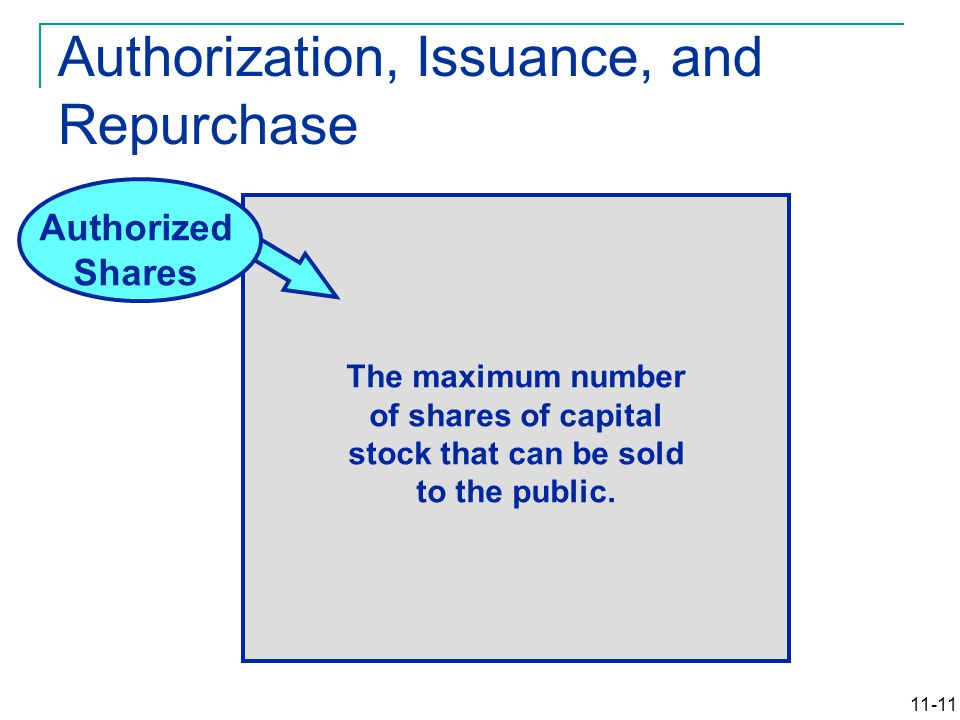11-11 Authorization, Issuance, and Repurchase The maximum number of shares of capital stock that can be sold to the public.