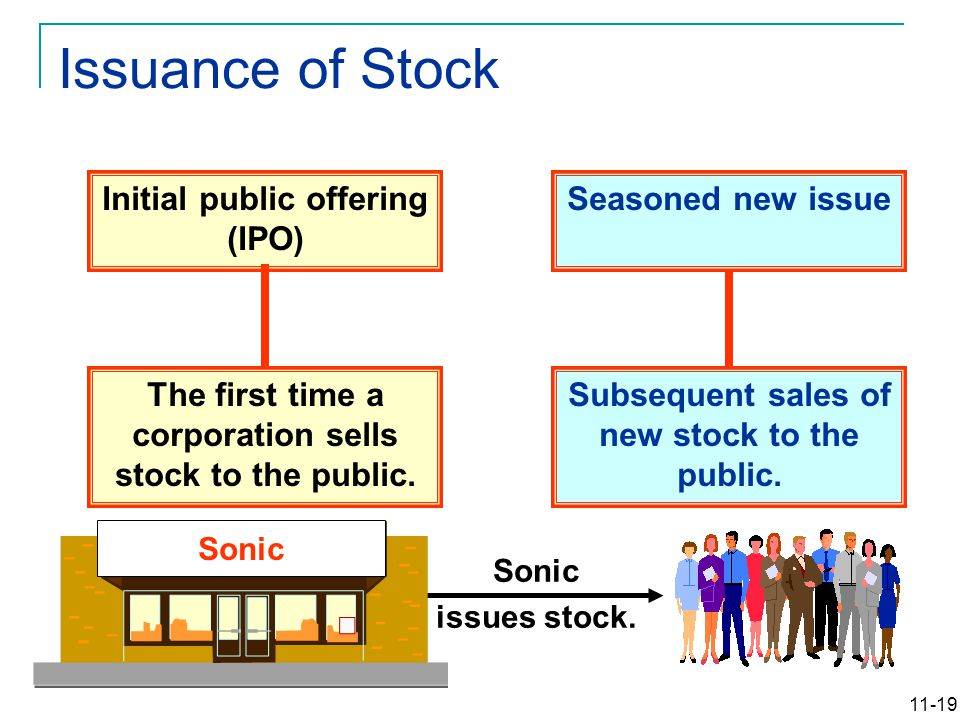 11-19 Issuance of Stock Initial public offering (IPO) The first time a corporation sells stock to the public. Seasoned new issue Subsequent sales of n