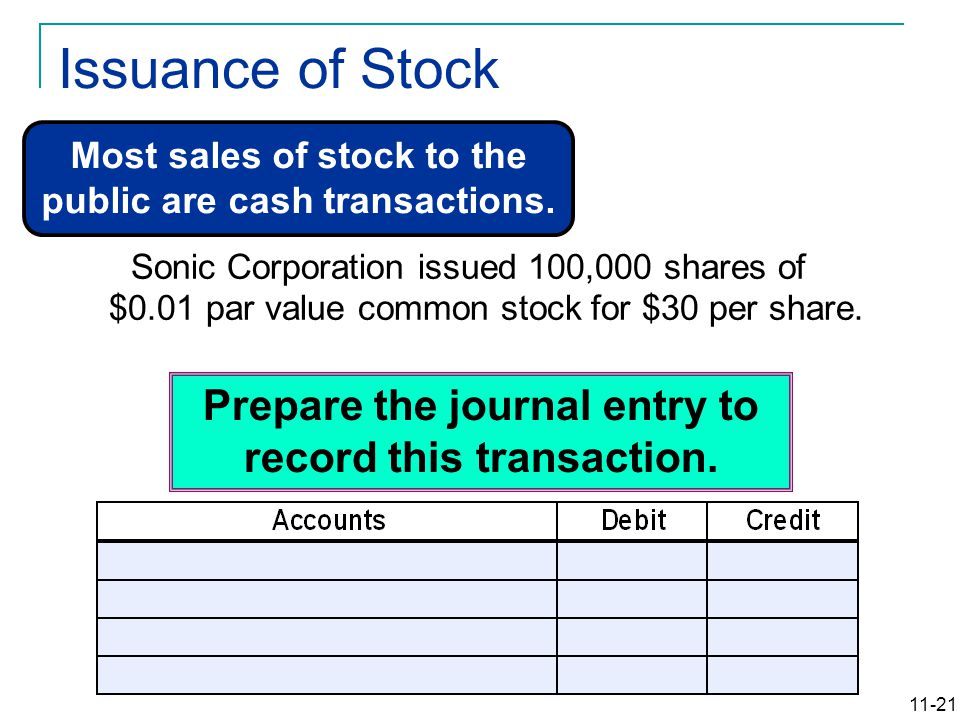 11-21 Prepare the journal entry to record this transaction. Most sales of stock to the public are cash transactions. Issuance of Stock Sonic Corporati