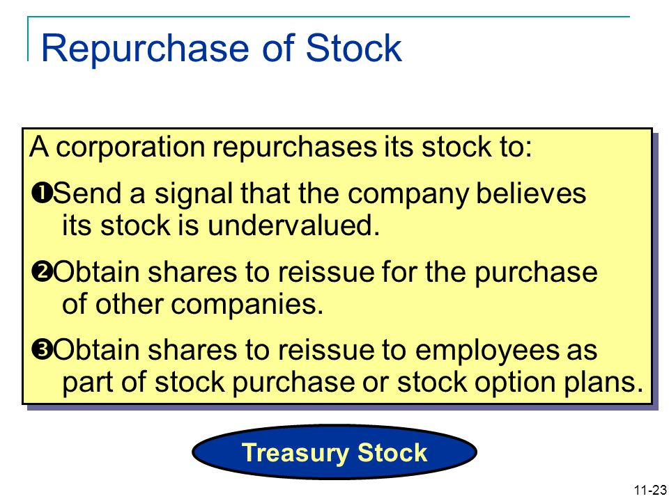 11-23 Repurchase of Stock A corporation repurchases its stock to:  Send a signal that the company believes its stock is undervalued.  Obtain shares