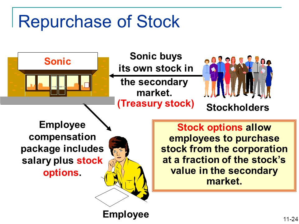 11-24 Repurchase of Stock Sonic buys its own stock in the secondary market.