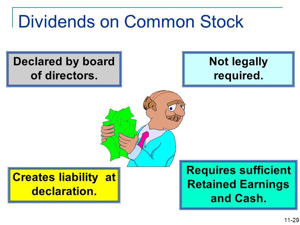 11-29 Dividends on Common Stock Declared by board of directors. Not legally required. Creates liability at declaration. Requires sufficient Retained E