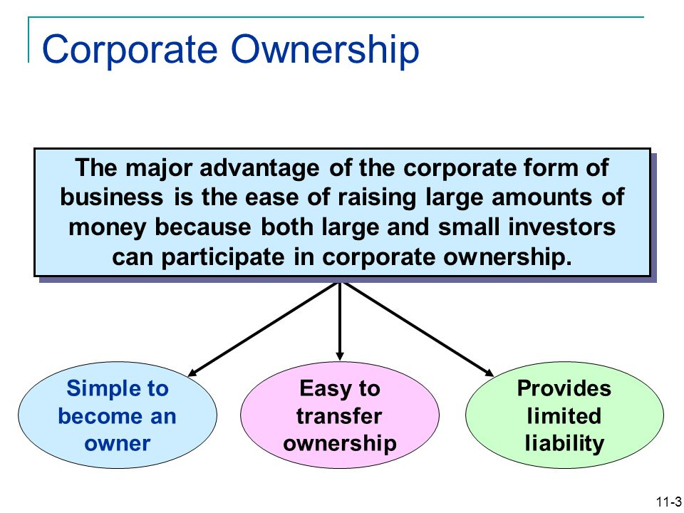 11-3 Corporate Ownership Simple to become an owner Easy to transfer ownership Provides limited liability The major advantage of the corporate form of business is the ease of raising large amounts of money because both large and small investors can participate in corporate ownership.