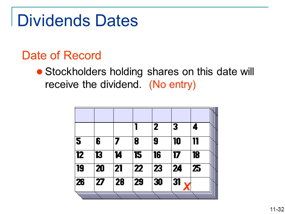 11-32 X Date of Record Stockholders holding shares on this date will receive the dividend. (No entry) Dividends Dates