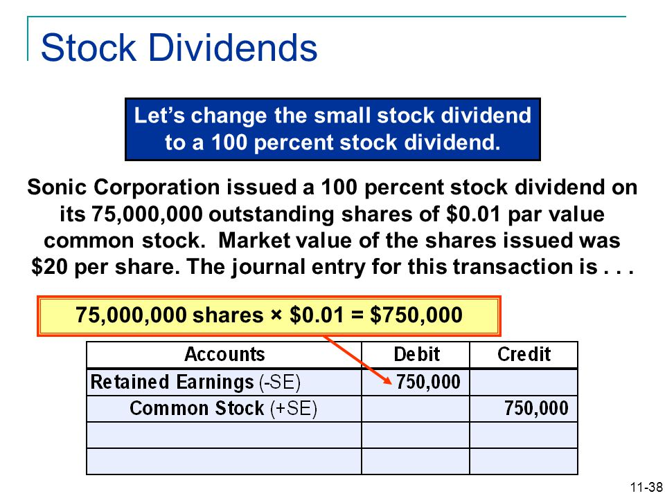 11-38 Sonic Corporation issued a 100 percent stock dividend on its 75,000,000 outstanding shares of $0.01 par value common stock. Market value of the