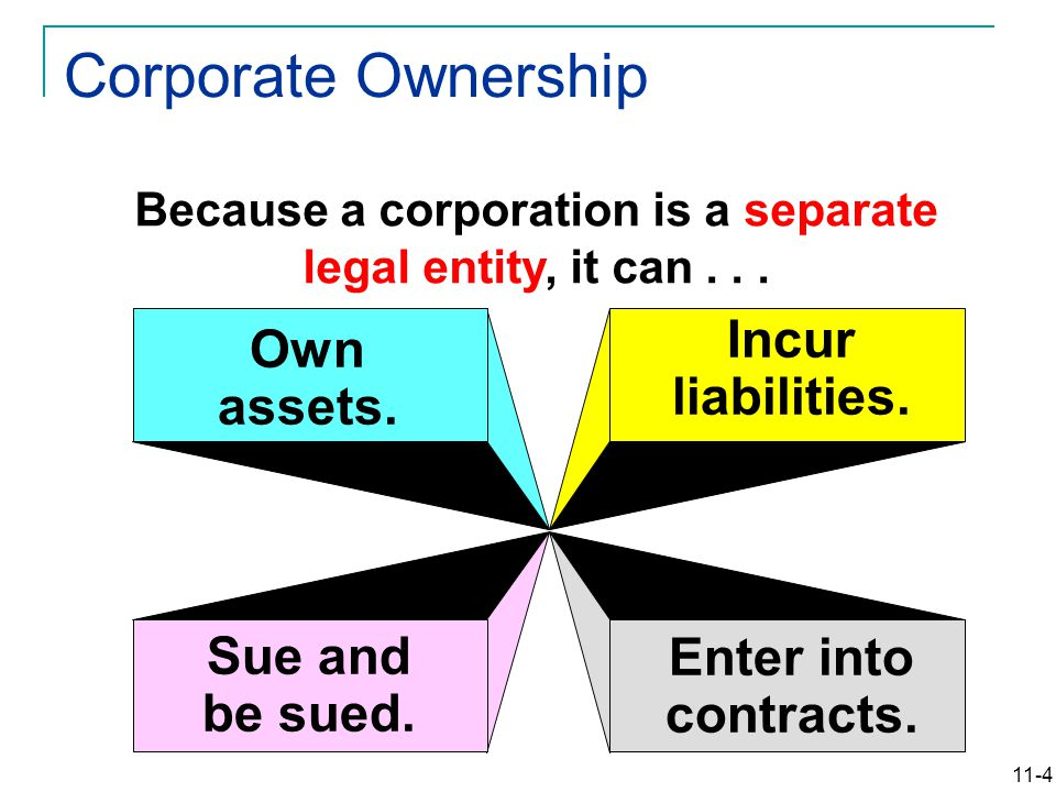 11-4 Because a corporation is a separate legal entity, it can...