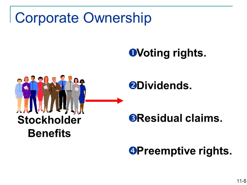 11-5  Voting rights.  Dividends.  Residual claims. Stockholder Benefits Corporate Ownership  Preemptive rights.